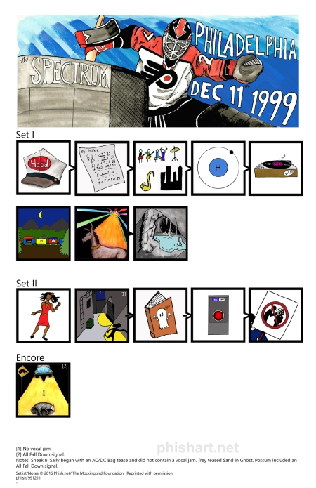 12-11-99 Spectrum copy - Copy